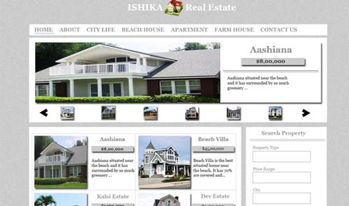 Ishika Real Estate