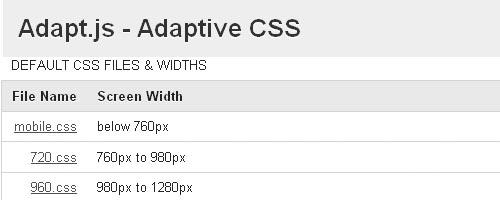 Adapt.js - Adaptive CSS