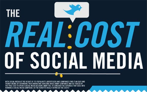 The Real Cost of Social Media