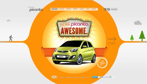 The All-Awesome Kia Picanto