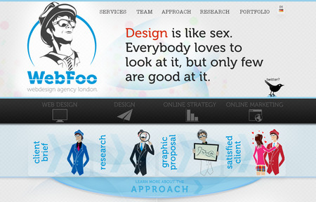 WebFoo - Webdesign Agency London