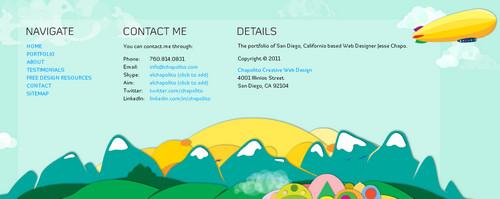 Chapolito CreativeWeb Design