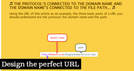 Design the perfect URL