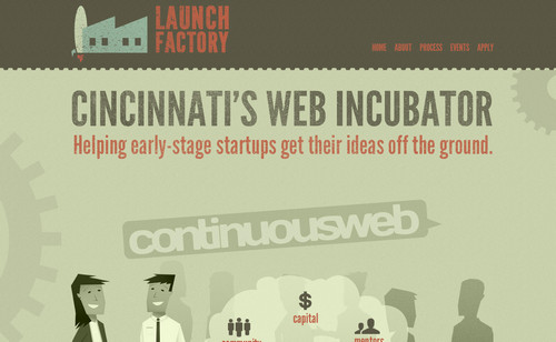 Launch Factory - Startup Magic