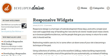 Responsive Widgets
