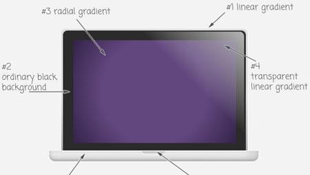 Designing MacBook & iMac using CSS3