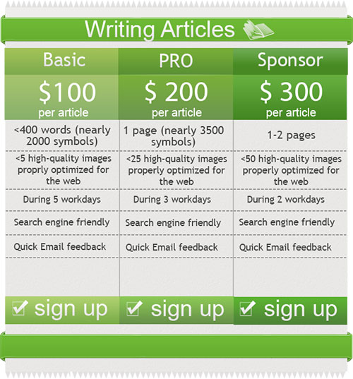 Writing Articles Services