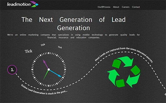 Mobile Lead Generation