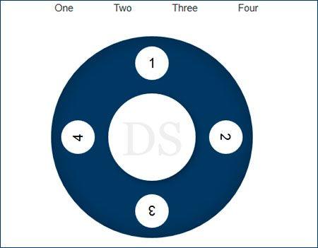 Spinning Circular Menu With CSS