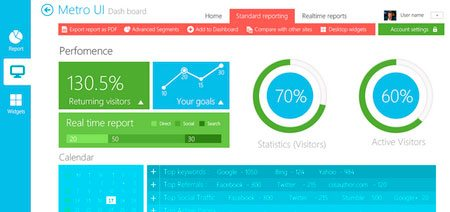 Beautiful Metro Style Dashboard UI Kit PSD
