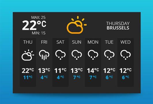 Retina Ready flat weather widget by Pieter Goris