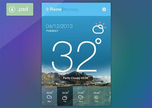 Weather Widget by Zubair Ali