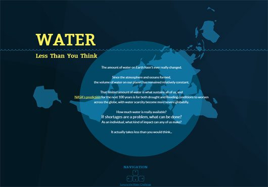 Water - Less than you think