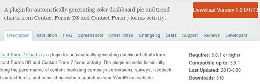 Building sleek charts with contact form 7