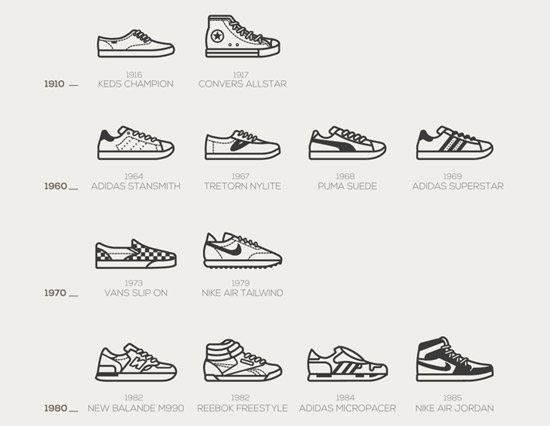 Timeless Sneakers icon set by Annasumi