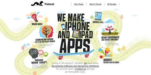 iPhone and iPad development