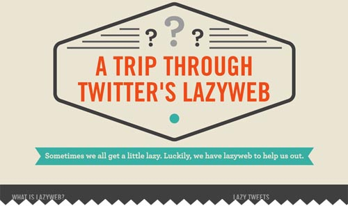 How Twitter Exposes Google's Limits