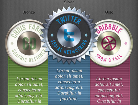Badges Pins & Ribbons