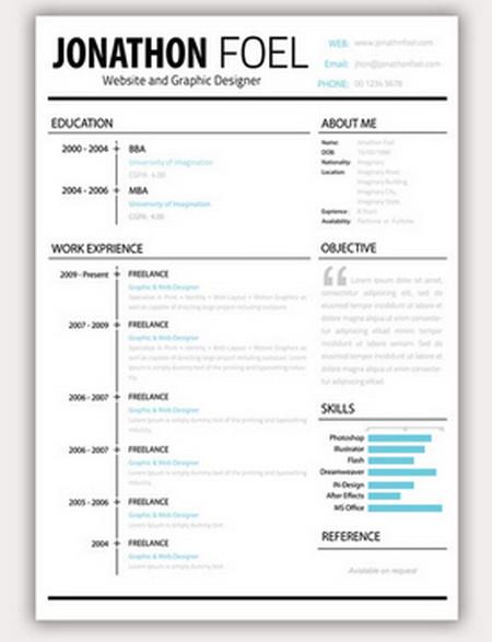 Minimalistic Resume template PSD