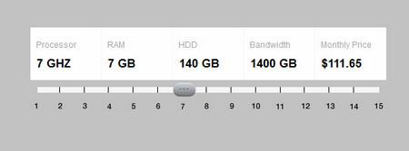 Dynamic Price Scrollbar (jQuery, HTML, CSS)