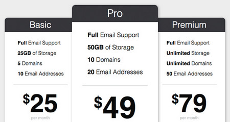 Convert a Pricing Table PSD to HTML and CSS