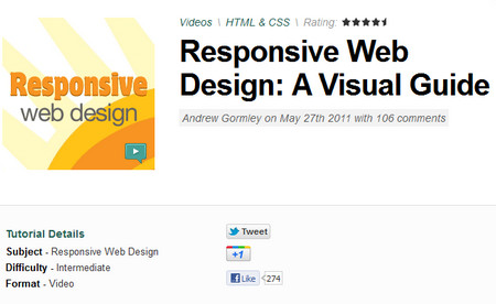 Responsive Web Design: A Visual Guide