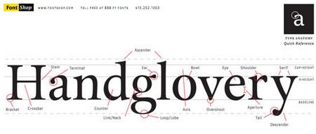 6 Free PDF eBooks on Typography