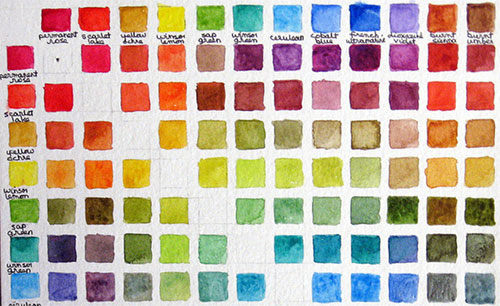 color chart by vickylw