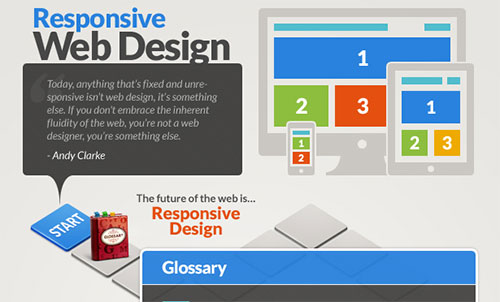 Rocking Down the Highway with Responsive Web Design Interactive Guide on Board