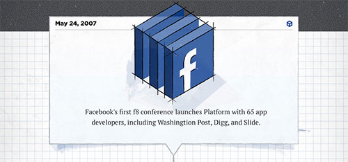 The Chronicles of Facebook's Developer Platform [Infographic]