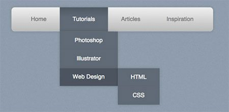 How To Create a Pure CSS Dropdown Menu