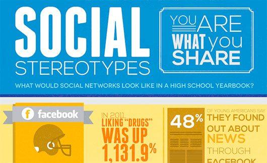 Social Media Stereotypes