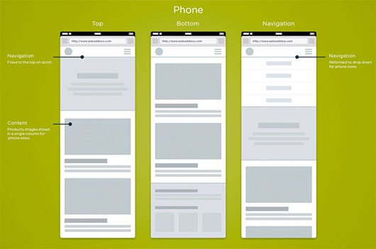 Responsive Wireframe Templates GIF by Chris Bannister