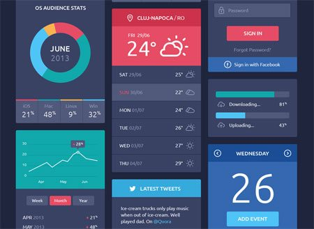 Flat Design UI Components by Raul Taciu