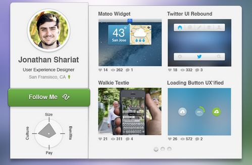 Path.to Profile Widget [Free PSD] by Jonathan Shariat