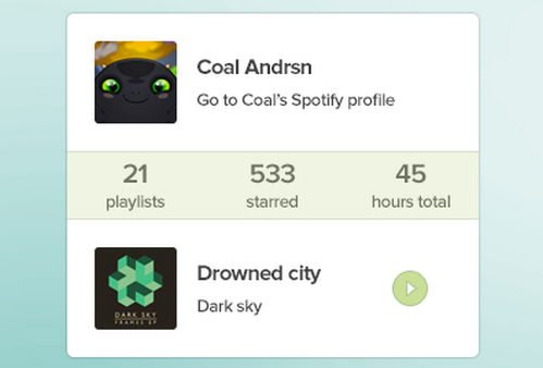 Spotify profile widget by Kevin Anderson