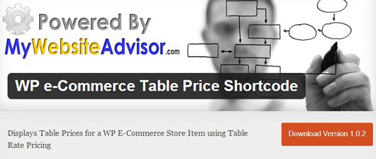 WP e-Commerce Tables